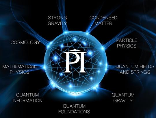 pi-diagram-web-540px-right-order_1